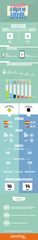 Infografia_turista_movil_ES