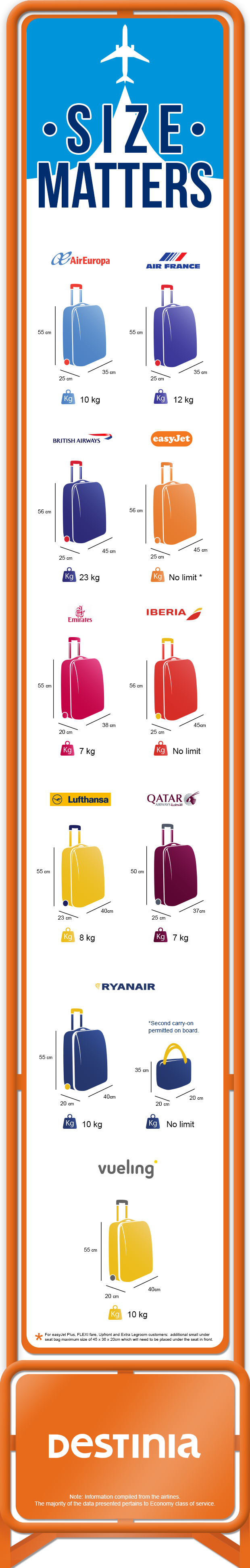Infographic_Fly with_a_Carry-On_Suitcase