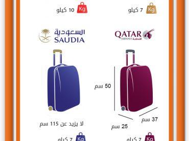 كيفية السفر على متن الطائرة دون الإنشغال بأمر الحقائب
