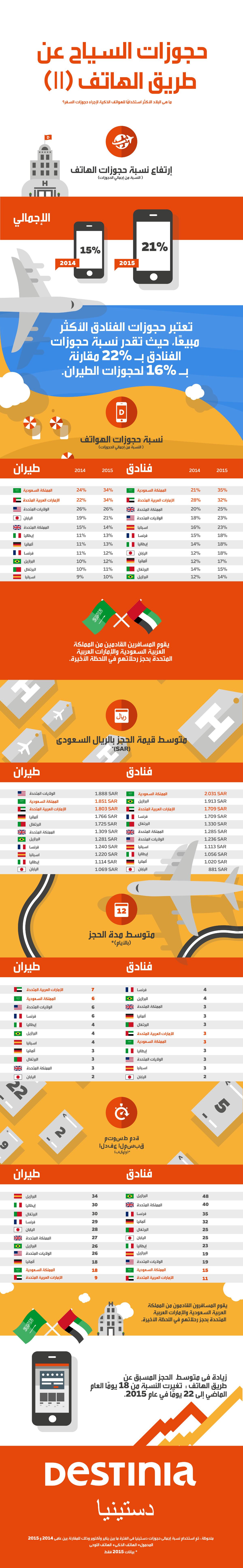 Infografia_Destinia-ARB-min
