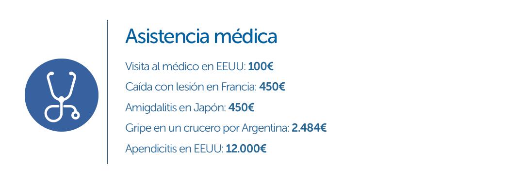 seguros_de_viaje_intermundial_salud
