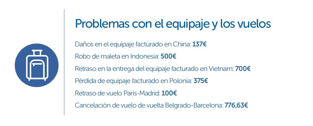 seguros_de_viaje_intermundial_problema_equipaje_vuelo